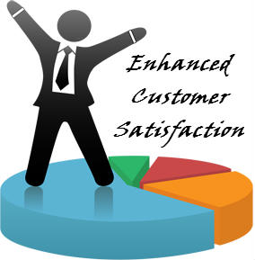 call- center-enhance-customer-satisfaction